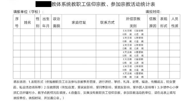 Capture d'écran sur WeChat d'un formulaire d'enquête sur les croyants dans le secteur de l'éducation du comté de Nancheng.